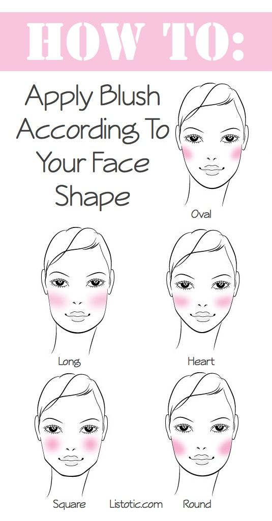 Tips for Makeup Depending on Your Type of Face